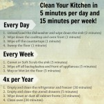 Deep-clean your Kitchen in 5 minutes a day and 15 minutes a week!