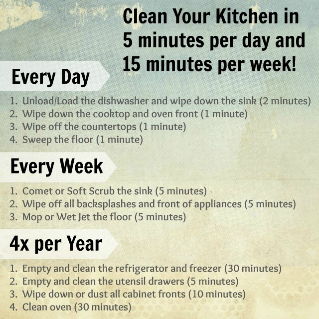 5 minutes a day to a clean kitchen about a mom for How to keep the kitchen clean