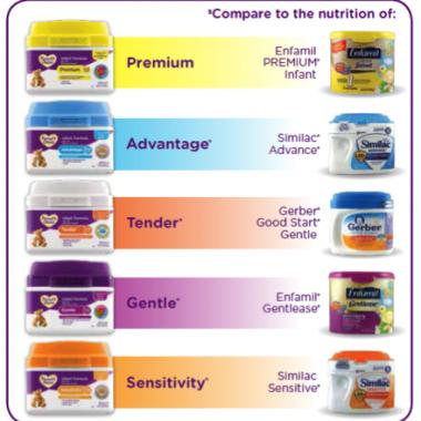 Ways to Save Money on Infant Formula
