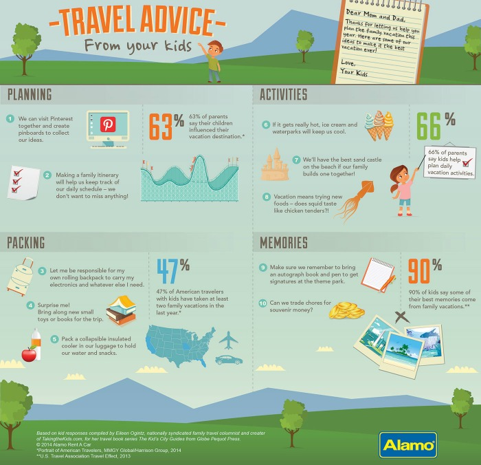 Alamo Kids Travel Tips